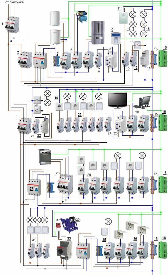 Электропроводка в доме Как и